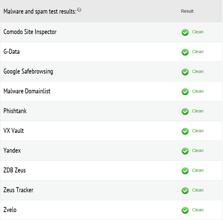anti-malware-and-anti-spam-services-test-results-on-maxthon-browser