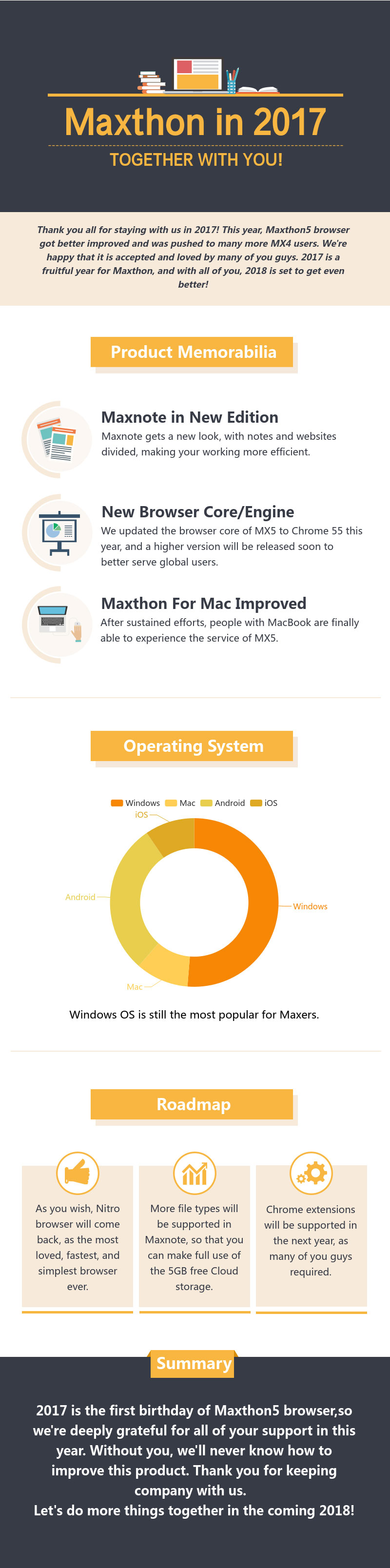 maxthon-in-2017