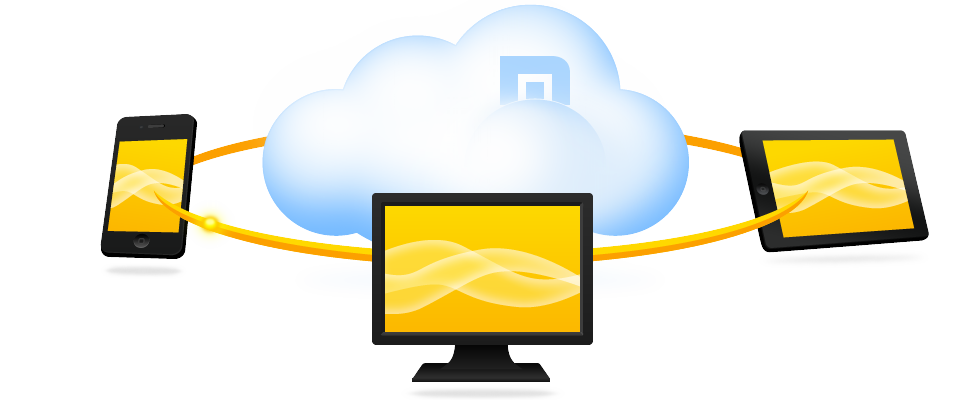 Cloud computing web browsers